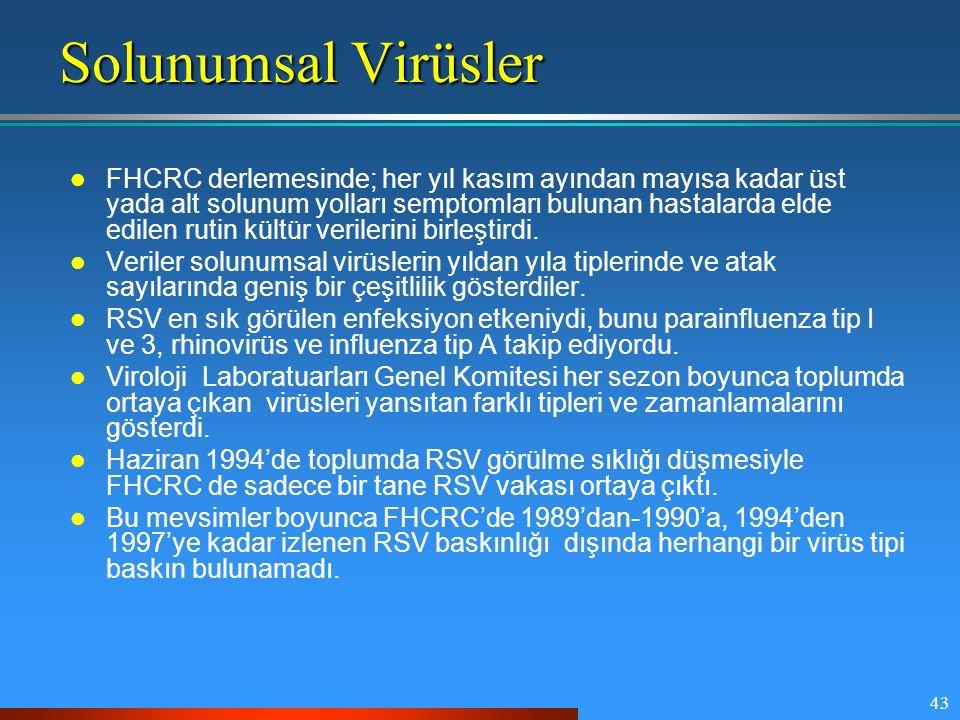 43 Solunumsal Virüsler FHCRC derlemesinde; her yıl kasım ayından mayısa kadar üst yada alt solunum yolları semptomları bulunan hastalarda elde edilen