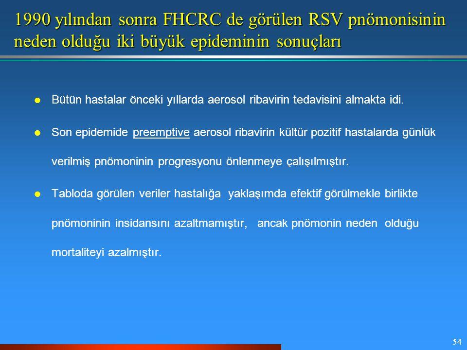 54 1990 yılından sonra FHCRC de görülen RSV pnömonisinin neden olduğu iki büyük epideminin sonuçları Bütün hastalar önceki yıllarda aerosol ribavirin