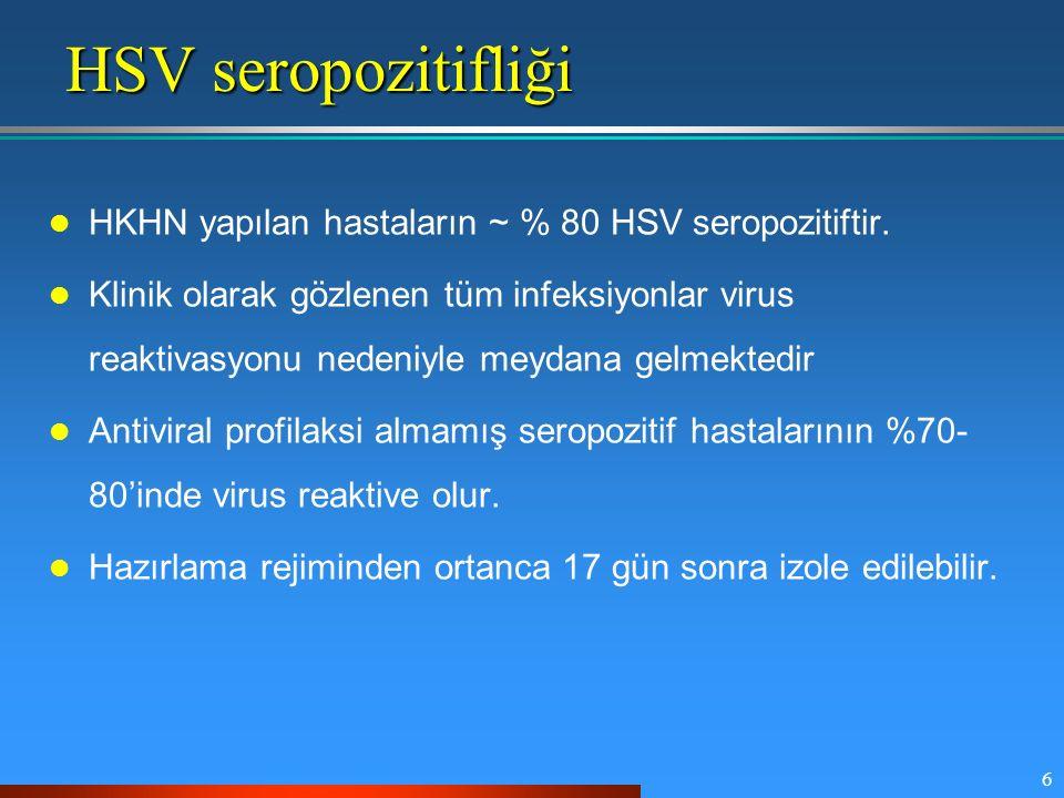6 HSV seropozitifliği HKHN yapılan hastaların ~ % 80 HSV seropozitiftir. Klinik olarak gözlenen tüm infeksiyonlar virus reaktivasyonu nedeniyle meydan
