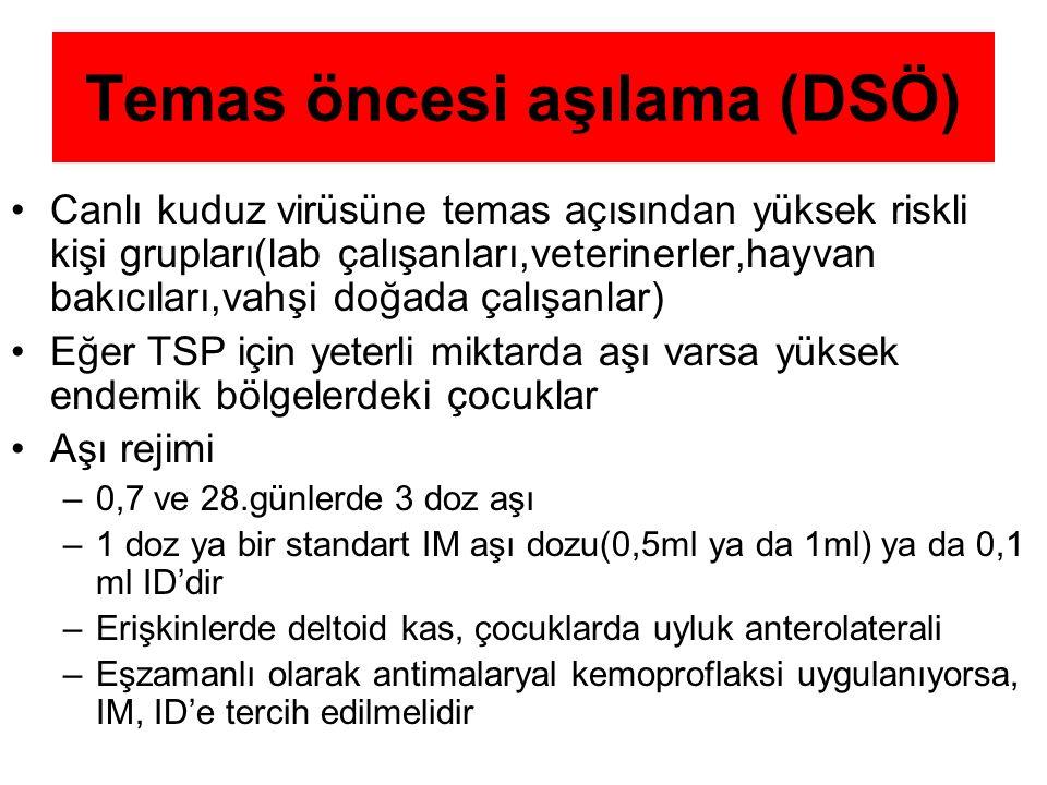 Temas öncesi aşılama (DSÖ) Canlı kuduz virüsüne temas açısından yüksek riskli kişi grupları(lab çalışanları,veterinerler,hayvan bakıcıları,vahşi doğad