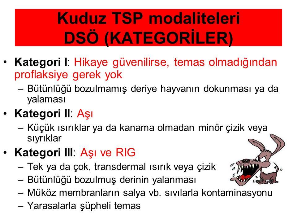 Kuduz TSP modaliteleri DSÖ (KATEGORİLER) Kategori I: Hikaye güvenilirse, temas olmadığından proflaksiye gerek yok –Bütünlüğü bozulmamış deriye hayvanı