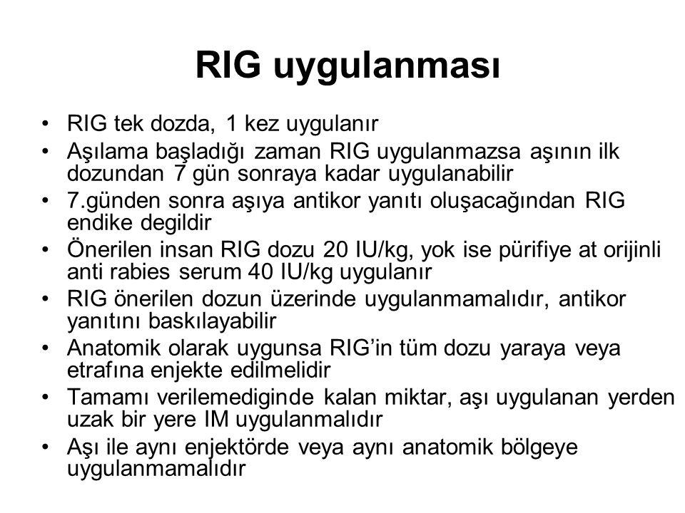 RIG uygulanması RIG tek dozda, 1 kez uygulanır Aşılama başladığı zaman RIG uygulanmazsa aşının ilk dozundan 7 gün sonraya kadar uygulanabilir 7.günden