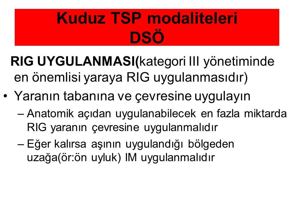 Kuduz TSP modaliteleri DSÖ RIG UYGULANMASI(kategori III yönetiminde en önemlisi yaraya RIG uygulanmasıdır) Yaranın tabanına ve çevresine uygulayın –An