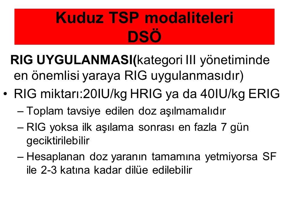 Kuduz TSP modaliteleri DSÖ RIG UYGULANMASI(kategori III yönetiminde en önemlisi yaraya RIG uygulanmasıdır) RIG miktarı:20IU/kg HRIG ya da 40IU/kg ERIG