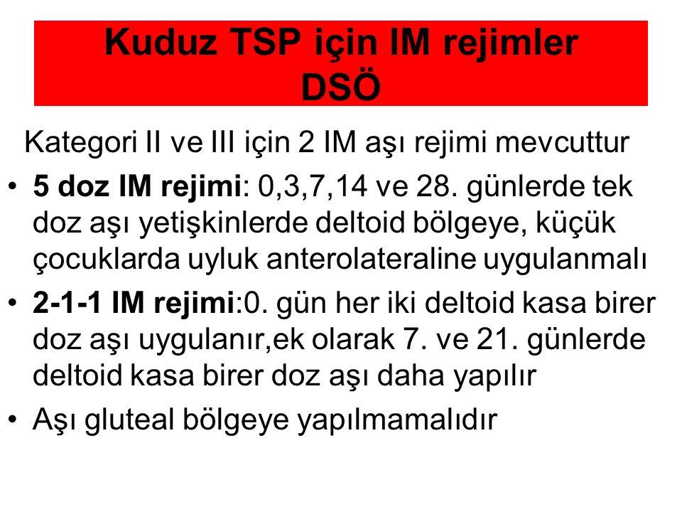Kuduz TSP için IM rejimler DSÖ Kategori II ve III için 2 IM aşı rejimi mevcuttur 5 doz IM rejimi: 0,3,7,14 ve 28. günlerde tek doz aşı yetişkinlerde d