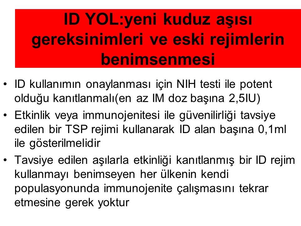 ID YOL:yeni kuduz aşısı gereksinimleri ve eski rejimlerin benimsenmesi ID kullanımın onaylanması için NIH testi ile potent olduğu kanıtlanmalı(en az I