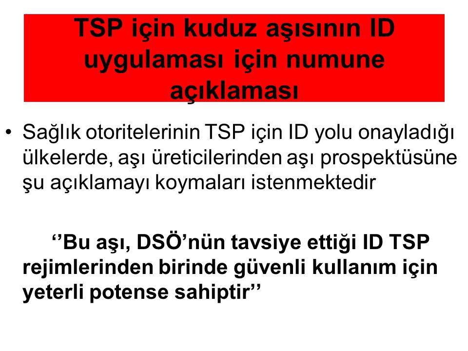 TSP için kuduz aşısının ID uygulaması için numune açıklaması Sağlık otoritelerinin TSP için ID yolu onayladığı ülkelerde, aşı üreticilerinden aşı pros
