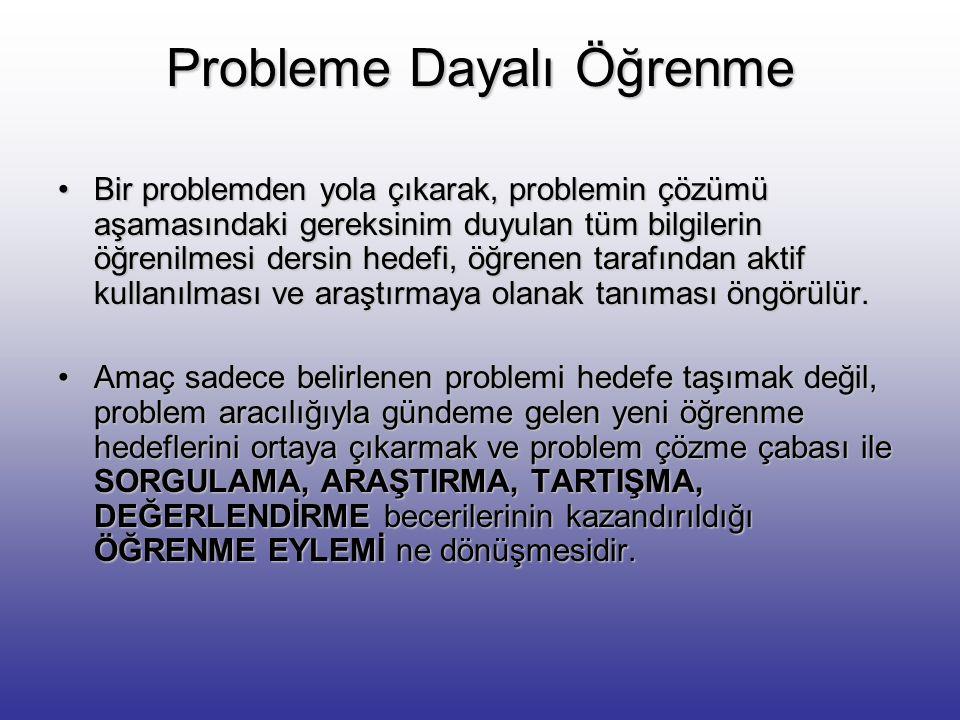 Problem çözme bir beceridir. Oysa Probleme dayalı öğrenme – bir kurama dayalı ve stratejiler bütünü olarak düşünülebilir, öğrenme ihtiyacının hissedil