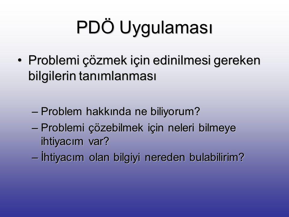 Problemler Tamamen Yapılandırılmış Problem Yapılandırılmamış Problemler Yarı Yapılandırılmış Problemler Problemle ilgili tüm bilgiler verilir Öğretmen