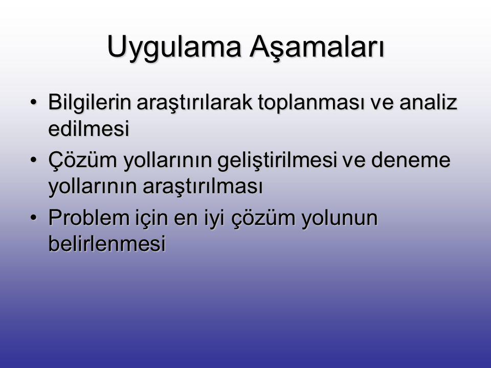 Problem Çözme Aşamaları 1.Problemin hissedilmesi ve ortaya atılması 2.Problemin tanımlanması ve sınırlandırılması 3.Çözüme ilişkin hipotezlerin ileri