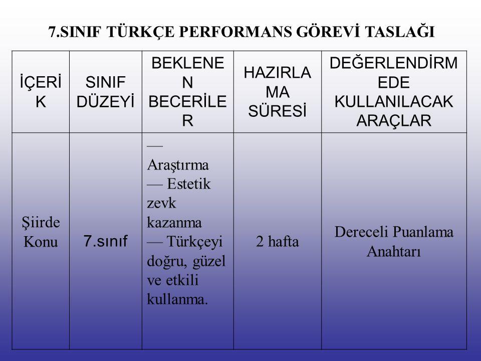 7.SINIF TÜRKÇE PERFORMANS GÖREVİ TASLAĞI İÇERİ K SINIF DÜZEYİ BEKLENE N BECERİLE R HAZIRLA MA SÜRESİ DEĞERLENDİRM EDE KULLANILACAK ARAÇLAR Şiirde Konu 7.sınıf — Araştırma — Estetik zevk kazanma — Türkçeyi doğru, güzel ve etkili kullanma.