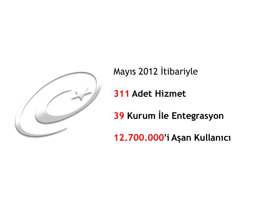 Mayıs 2012 İtibariyle 311 Adet Hizmet 39 Kurum İle Entegrasyon 12.700.000'i Aşan Kullanıcı