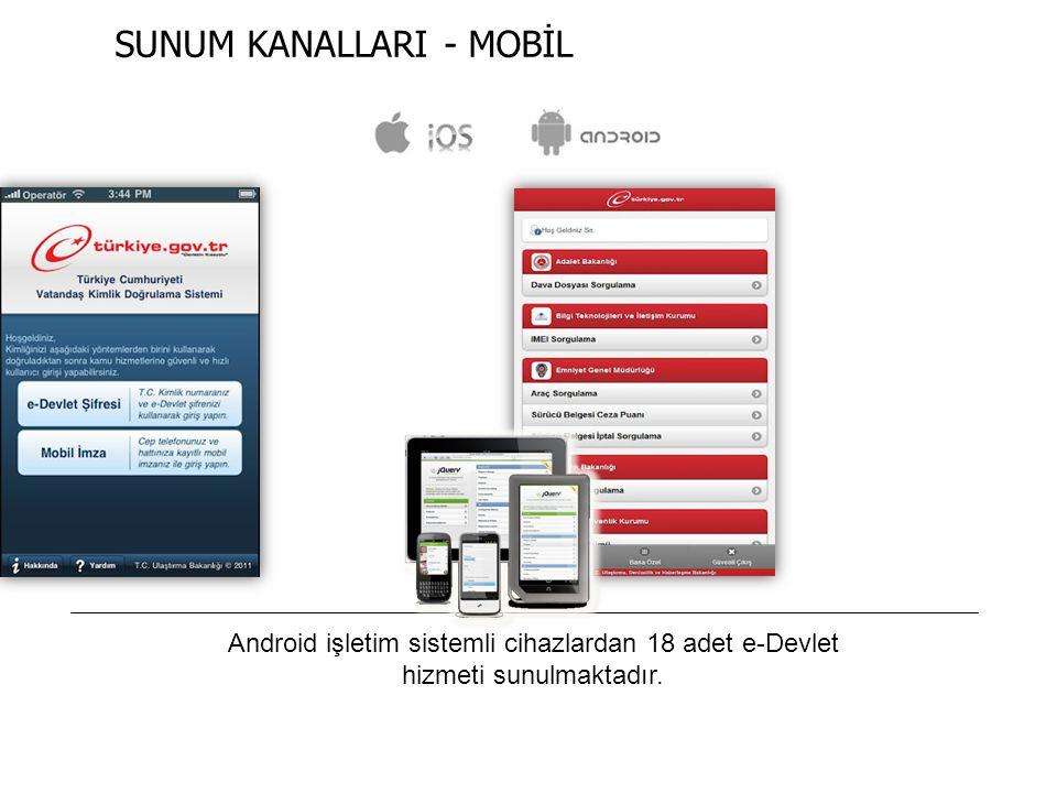 SUNUM KANALLARI - MOBİL Android işletim sistemli cihazlardan 18 adet e-Devlet hizmeti sunulmaktadır.