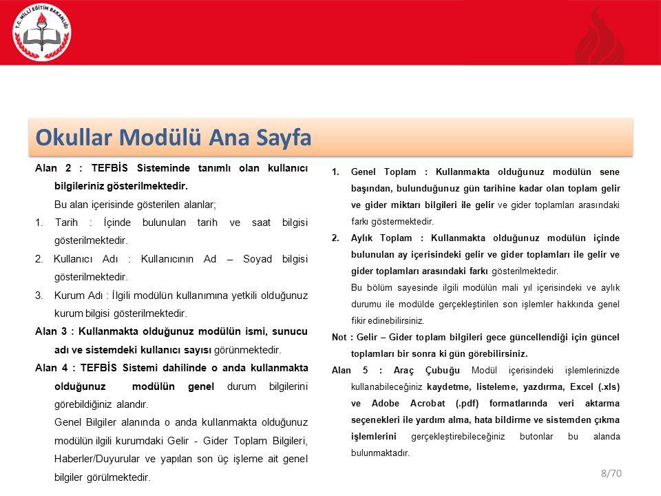 8/70 Okullar Modülü Ana Sayfa Alan 2 : TEFBİS Sisteminde tanımlı olan kullanıcı bilgileriniz gösterilmektedir.
