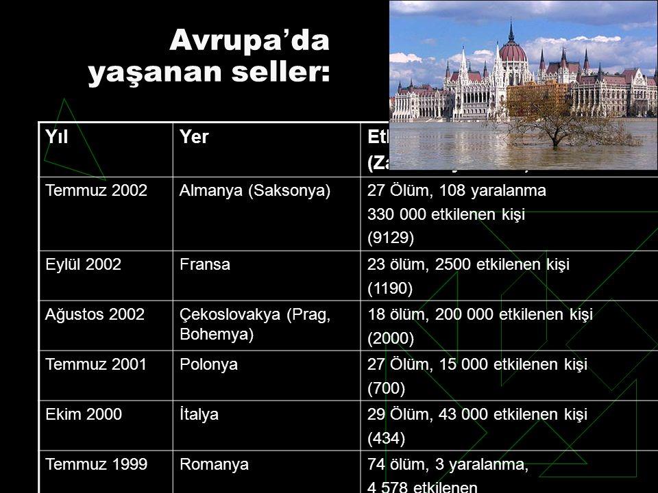 Avrupa ' da yaşanan seller: YılYerEtkilenen Sayısı/ (Zarar milyon US$) Temmuz 2002Almanya (Saksonya)27 Ölüm, 108 yaralanma 330 000 etkilenen kişi (912