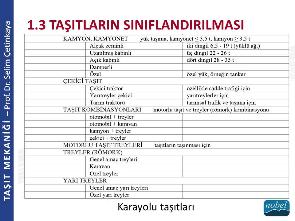 1.3 TAŞITLARIN SINIFLANDIRILMASI Karayolu taşıtları