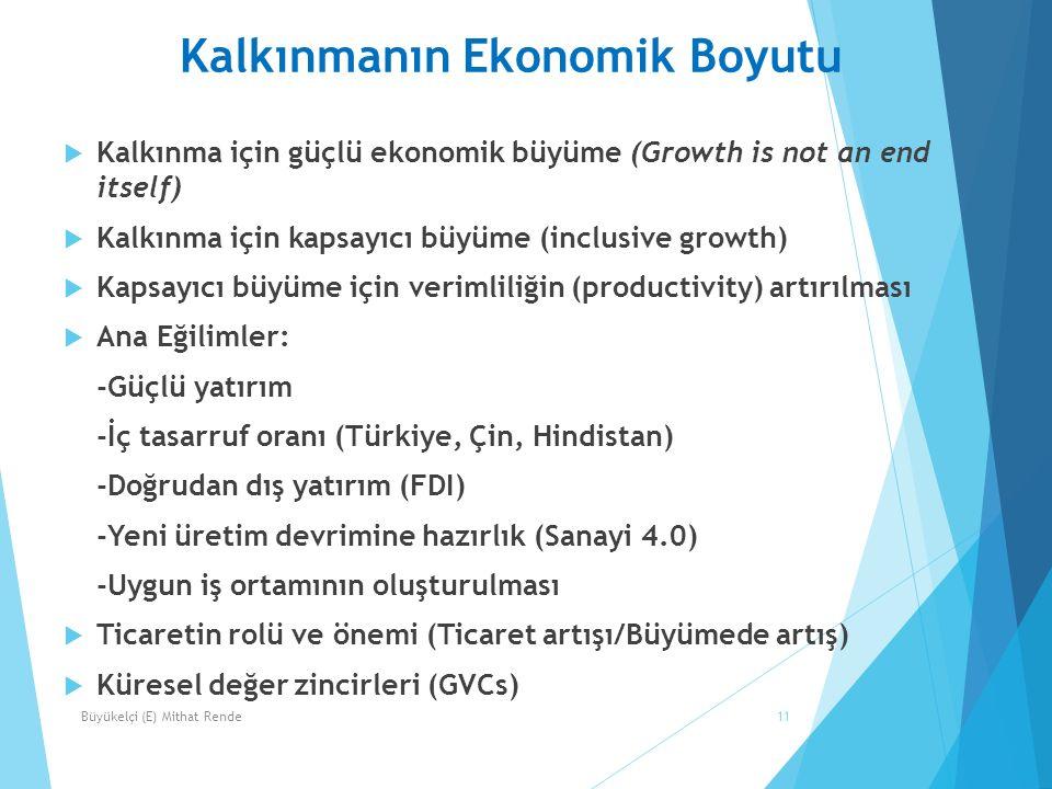 Kalkınmanın Ekonomik Boyutu  Kalkınma için güçlü ekonomik büyüme (Growth is not an end itself)  Kalkınma için kapsayıcı büyüme (inclusive growth)  Kapsayıcı büyüme için verimliliğin (productivity) artırılması  Ana Eğilimler: -Güçlü yatırım -İç tasarruf oranı (Türkiye, Çin, Hindistan) -Doğrudan dış yatırım (FDI) -Yeni üretim devrimine hazırlık (Sanayi 4.0) -Uygun iş ortamının oluşturulması  Ticaretin rolü ve önemi (Ticaret artışı/Büyümede artış)  Küresel değer zincirleri (GVCs) 11Büyükelçi (E) Mithat Rende
