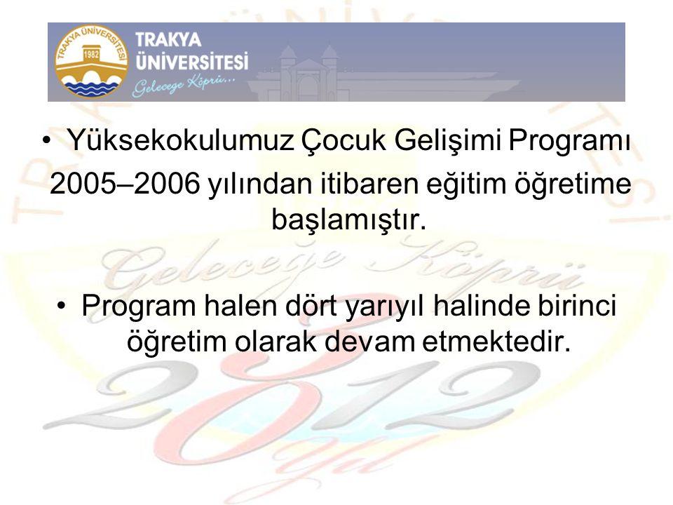 Yüksekokulumuz Çocuk Gelişimi Programı 2005–2006 yılından itibaren eğitim öğretime başlamıştır. Program halen dört yarıyıl halinde birinci öğretim ola