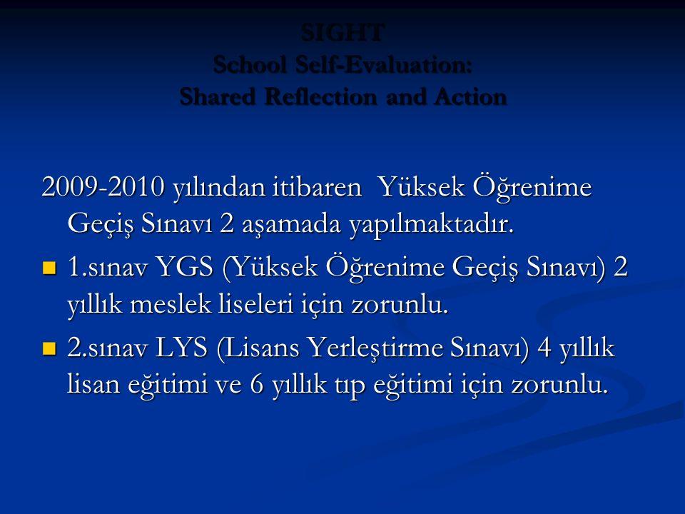 SIGHT School Self-Evaluation: Shared Reflection and Action 2009-2010 yılından itibaren Yüksek Öğrenime Geçiş Sınavı 2 aşamada yapılmaktadır.