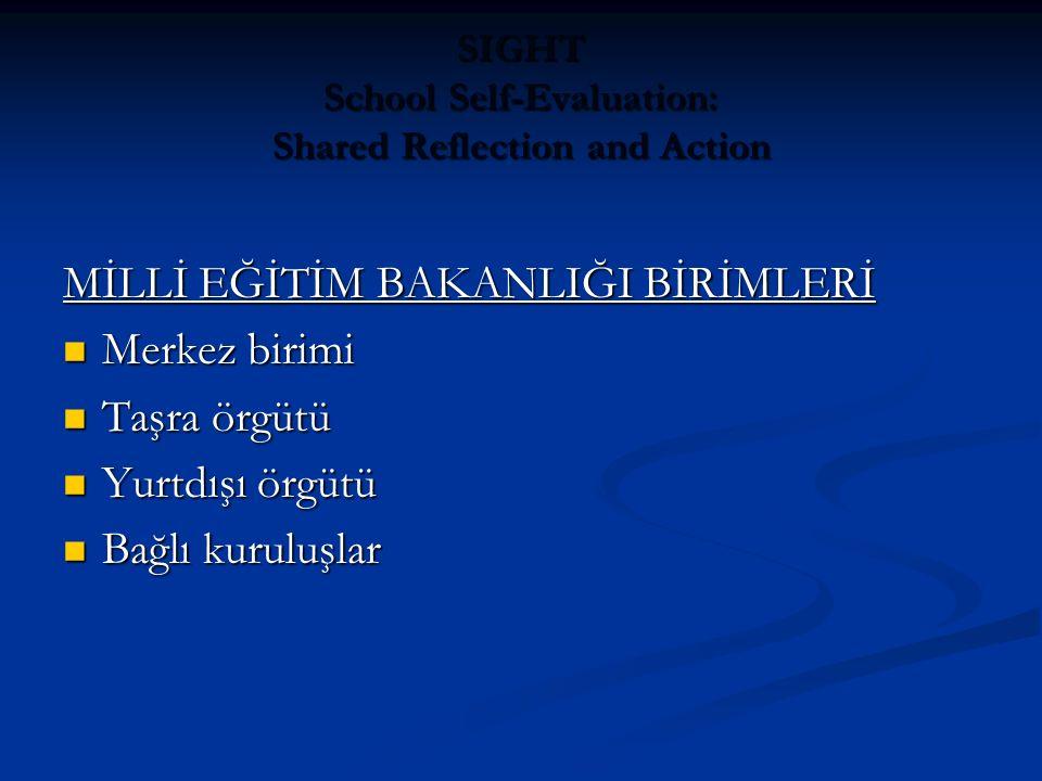 SIGHT School Self-Evaluation: Shared Reflection and Action MİLLİ EĞİTİM BAKANLIĞI BİRİMLERİ Merkez birimi Merkez birimi Taşra örgütü Taşra örgütü Yurtdışı örgütü Yurtdışı örgütü Bağlı kuruluşlar Bağlı kuruluşlar