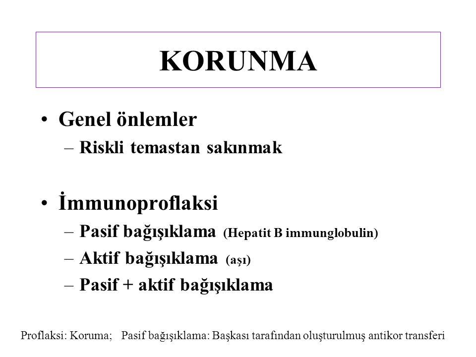 KORUNMA Genel önlemler –Riskli temastan sakınmak İmmunoproflaksi –Pasif bağışıklama (Hepatit B immunglobulin) –Aktif bağışıklama (aşı) –Pasif + aktif bağışıklama Proflaksi: Koruma; Pasif bağışıklama: Başkası tarafından oluşturulmuş antikor transferi