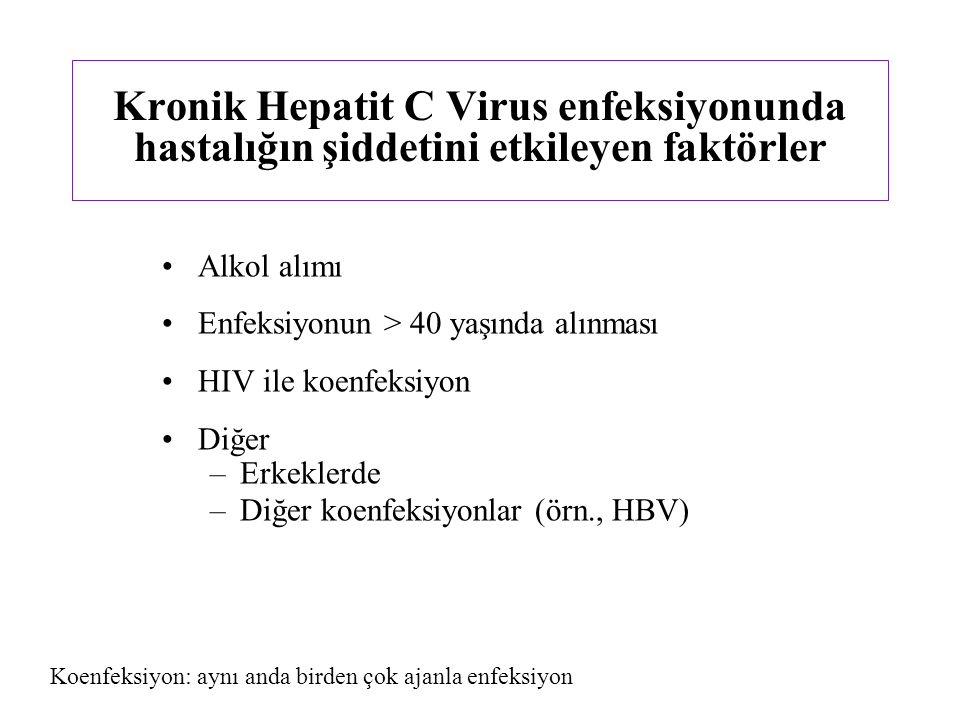 Kronik Hepatit C Virus enfeksiyonunda hastalığın şiddetini etkileyen faktörler Alkol alımı Enfeksiyonun > 40 yaşında alınması HIV ile koenfeksiyon Diğer –Erkeklerde –Diğer koenfeksiyonlar (örn., HBV) Koenfeksiyon: aynı anda birden çok ajanla enfeksiyon