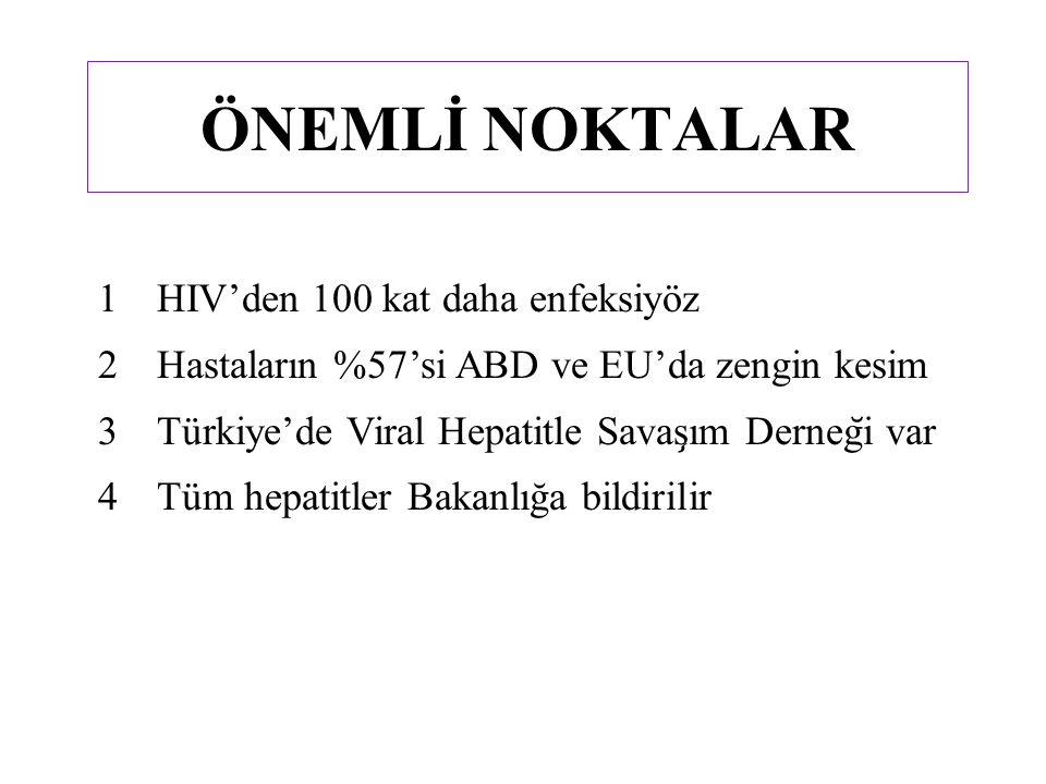 ÖNEMLİ NOKTALAR 1HIV'den 100 kat daha enfeksiyöz 2Hastaların %57'si ABD ve EU'da zengin kesim 3Türkiye'de Viral Hepatitle Savas ̧ ım Derneg ̆ i var 4Tüm hepatitler Bakanlığa bildirilir