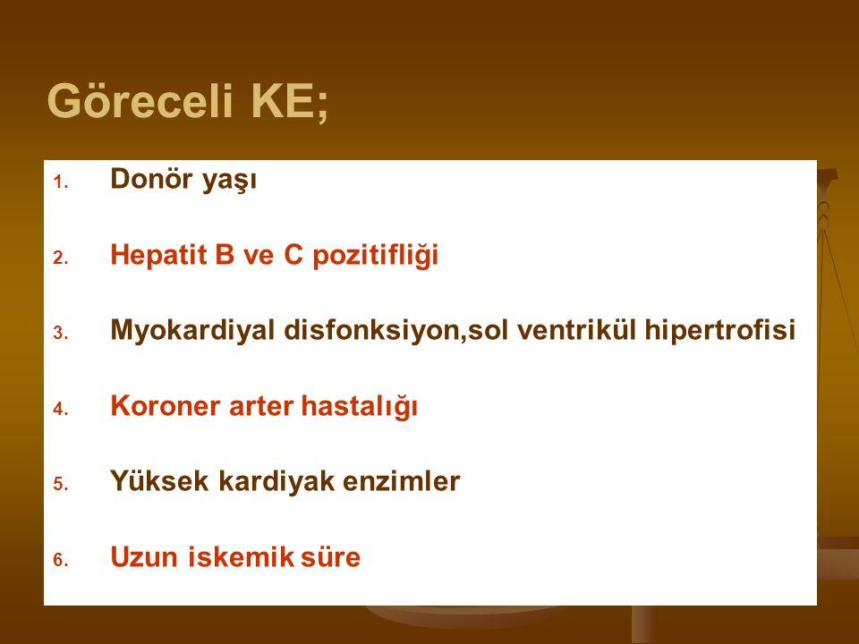 Göreceli KE; 1. 1. Donör yaşı 2. 2. Hepatit B ve C pozitifliği 3. 3. Myokardiyal disfonksiyon,sol ventrikül hipertrofisi 4. 4. Koroner arter hastalığı