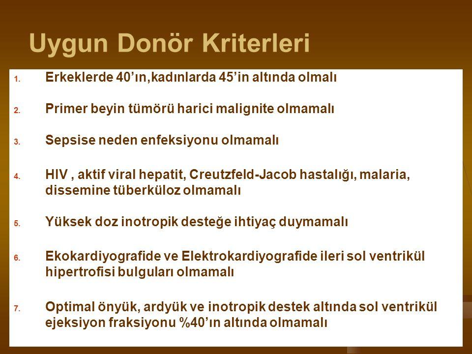 Uygun Donör Kriterleri 1. 1. Erkeklerde 40'ın,kadınlarda 45'in altında olmalı 2.