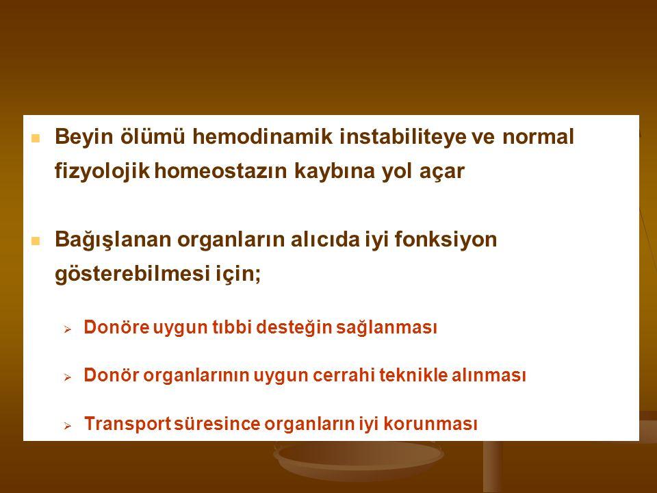 Beyin ölümü hemodinamik instabiliteye ve normal fizyolojik homeostazın kaybına yol açar Bağışlanan organların alıcıda iyi fonksiyon gösterebilmesi için;   Donöre uygun tıbbi desteğin sağlanması   Donör organlarının uygun cerrahi teknikle alınması   Transport süresince organların iyi korunması