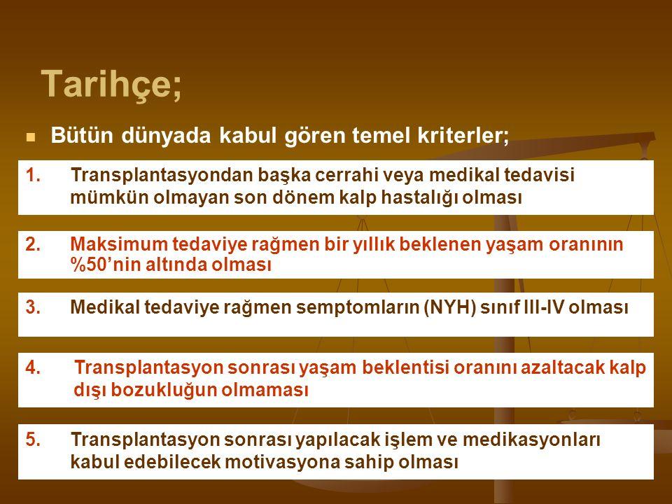 Bütün dünyada kabul gören temel kriterler; Tarihçe; 1.Transplantasyondan başka cerrahi veya medikal tedavisi mümkün olmayan son dönem kalp hastalığı o