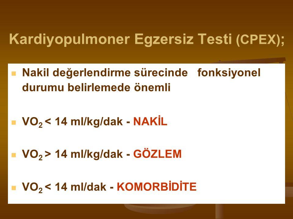 Nakil değerlendirme sürecinde fonksiyonel durumu belirlemede önemli VO 2 < 14 ml/kg/dak - NAKİL VO 2 > 14 ml/kg/dak - GÖZLEM VO 2 < 14 ml/dak - KOMORBİDİTE Kardiyopulmoner Egzersiz Testi (CPEX) ;