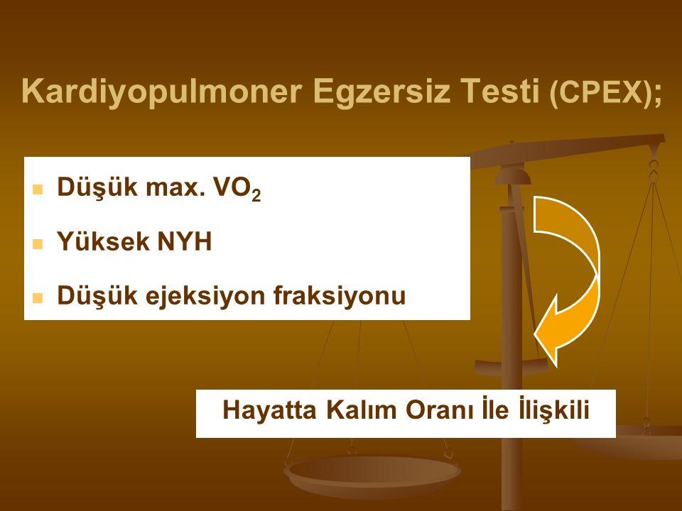 Düşük max. VO 2 Yüksek NYH Düşük ejeksiyon fraksiyonu Hayatta Kalım Oranı İle İlişkili Kardiyopulmoner Egzersiz Testi (CPEX) ;