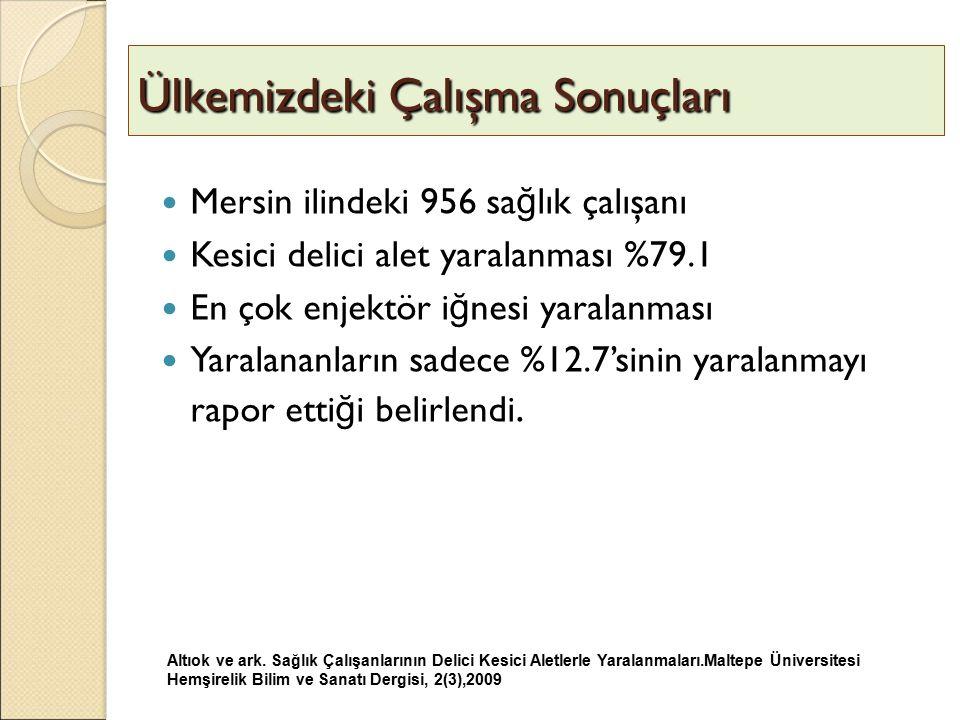 Ülkemizdeki Çalışma Sonuçları Mersin ilindeki 956 sa ğ lık çalışanı Kesici delici alet yaralanması %79.1 En çok enjektör i ğ nesi yaralanması Yaralana