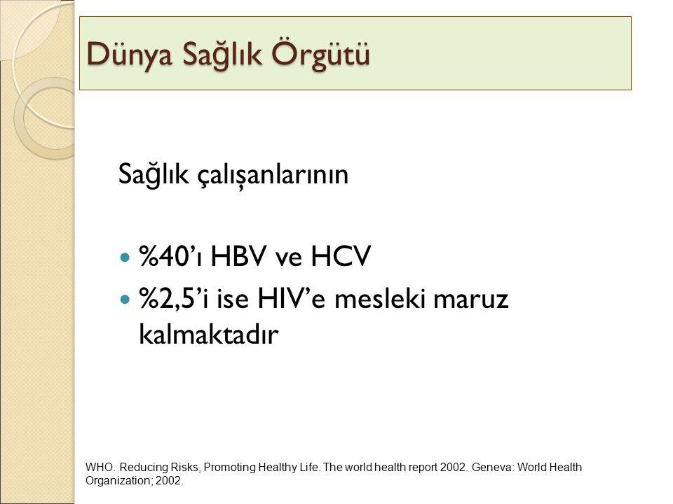 Dünya Sa ğ lık Örgütü Sa ğ lık çalışanlarının %40'ı HBV ve HCV %2,5'i ise HIV'e mesleki maruz kalmaktadır WHO. Reducing Risks, Promoting Healthy Life.