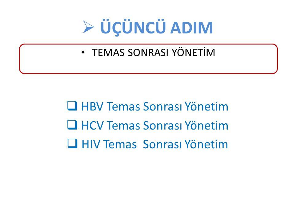  ÜÇÜNCÜ ADIM TEMAS SONRASI YÖNETİM  HBV Temas Sonrası Yönetim  HCV Temas Sonrası Yönetim  HIV Temas Sonrası Yönetim