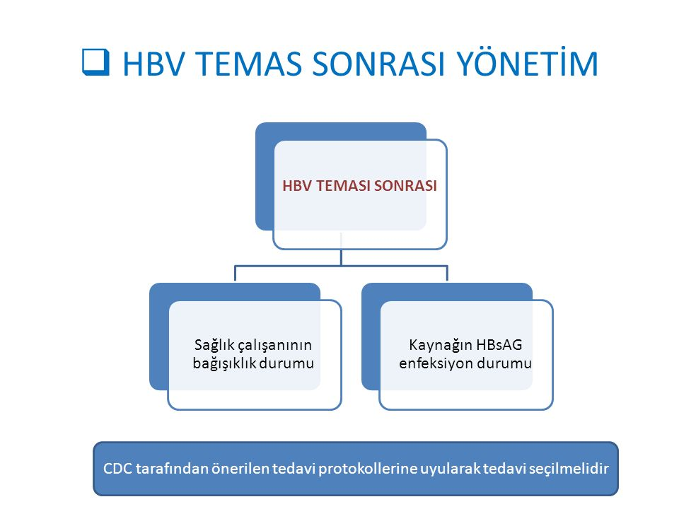  HBV TEMAS SONRASI YÖNETİM HBV TEMASI SONRASI Sağlık çalışanının bağışıklık durumu Kaynağın HBsAG enfeksiyon durumu CDC tarafından önerilen tedavi pr
