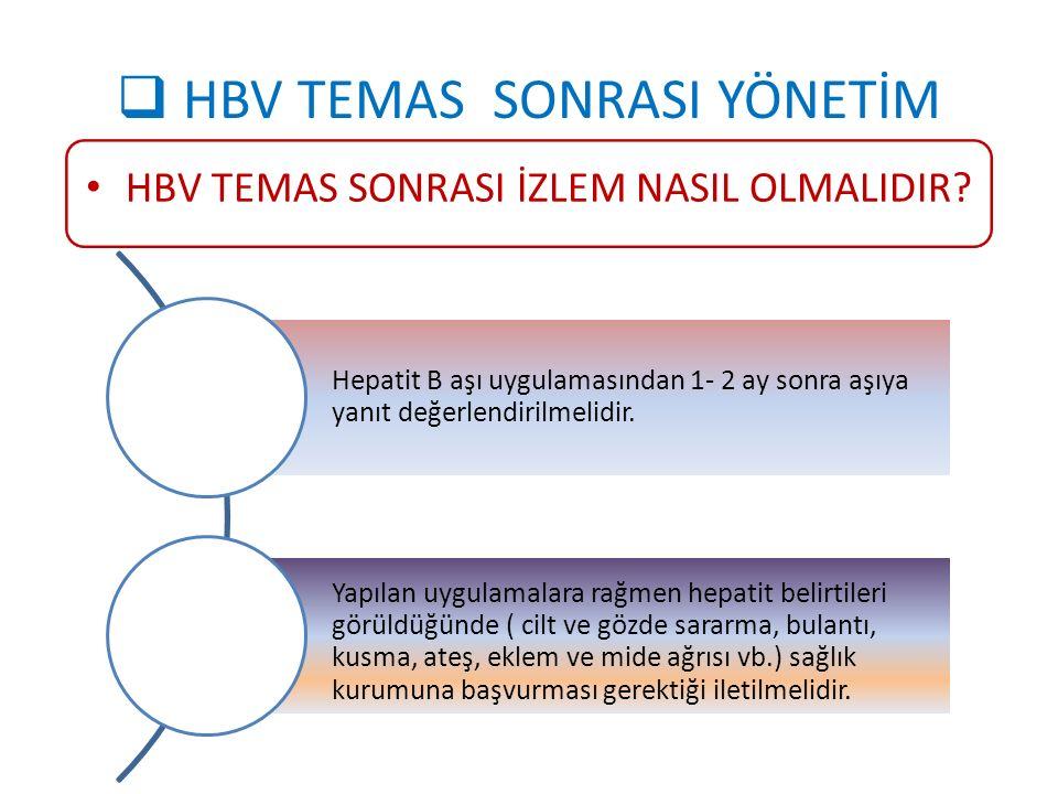  HBV TEMAS SONRASI YÖNETİM HBV TEMAS SONRASI İZLEM NASIL OLMALIDIR? Hepatit B aşı uygulamasından 1- 2 ay sonra aşıya yanıt değerlendirilmelidir. Yapı