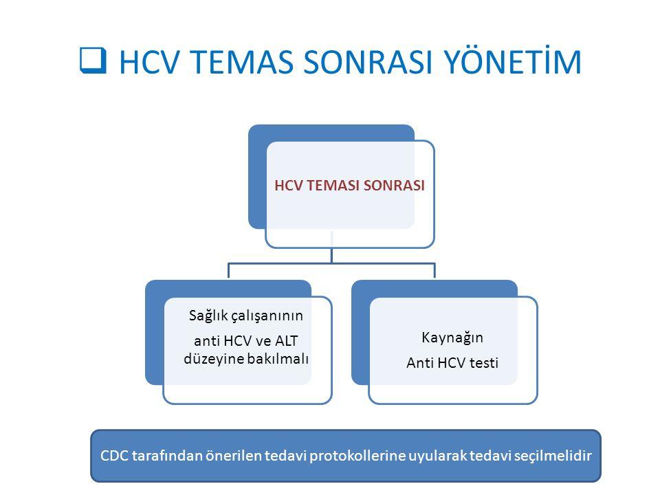HCV TEMASI SONRASI Sağlık çalışanının anti HCV ve ALT düzeyine bakılmalı Kaynağın Anti HCV testi CDC tarafından önerilen tedavi protokollerine uyulara