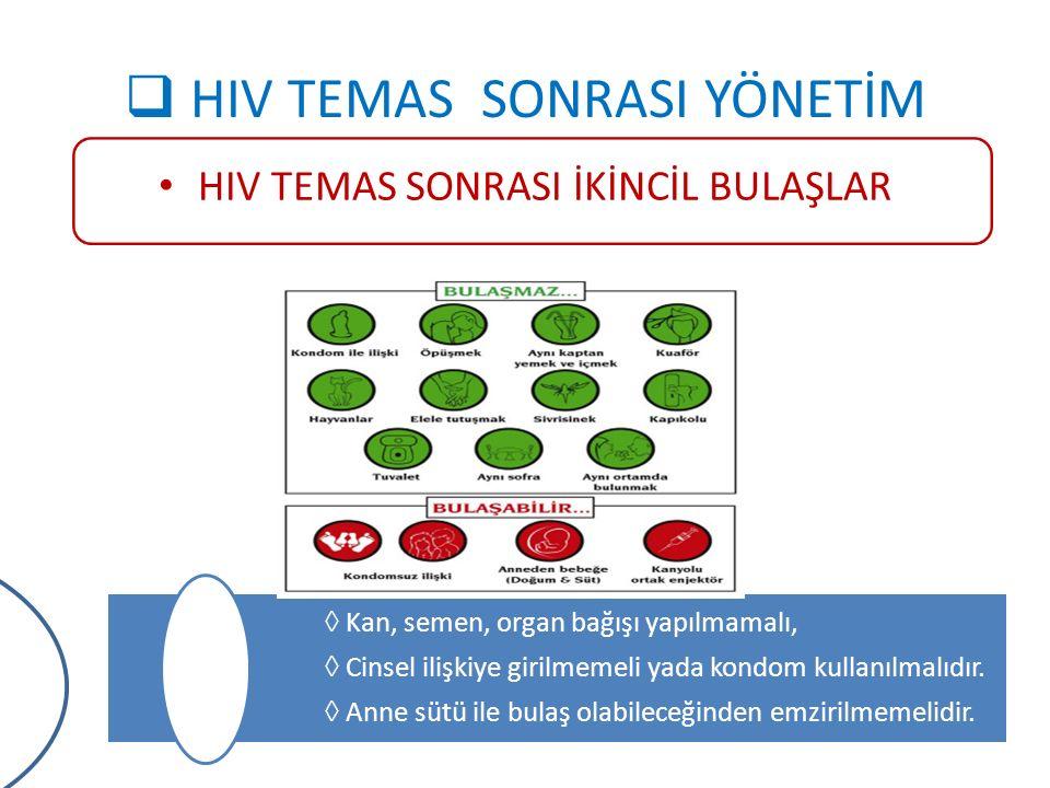  HIV TEMAS SONRASI YÖNETİM HIV TEMAS SONRASI İKİNCİL BULAŞLAR ◊ Kan, semen, organ bağışı yapılmamalı, ◊ Cinsel ilişkiye girilmemeli yada kondom kulla