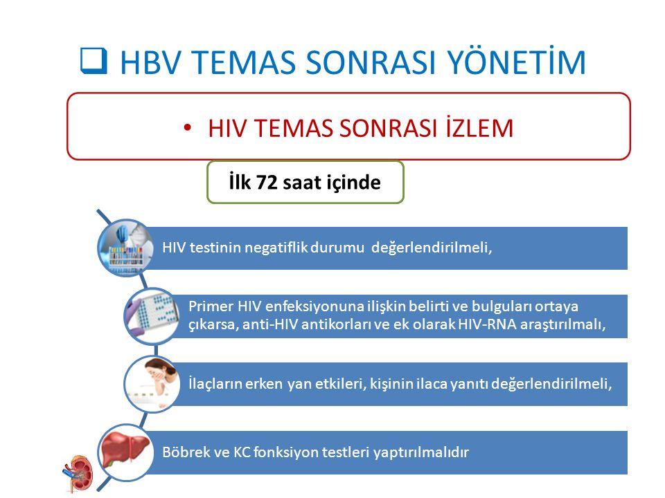  HBV TEMAS SONRASI YÖNETİM HIV TEMAS SONRASI İZLEM İlk 72 saat içinde HIV testinin negatiflik durumu değerlendirilmeli, Primer HIV enfeksiyonuna iliş