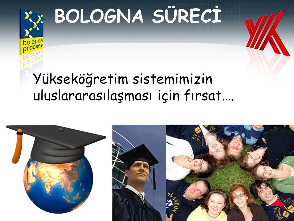 BOLOGNA SÜRECİ  2010 yılına (2012) kadar Avrupa Yükseköğretim Alanı yaratmayı hedefleyen bir Avrupa reform sürecidir.