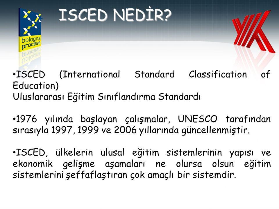 ISCED NEDİR? ISCED (International Standard Classification of Education) Uluslararası Eğitim Sınıflandırma Standardı 1976 yılında başlayan çalışmalar,