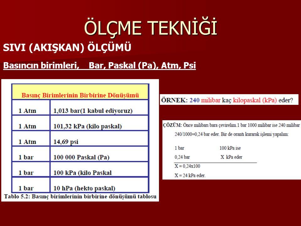 ÖLÇME TEKNİĞİ SIVI (AKIŞKAN) ÖLÇÜMÜ Basıncın birimleri, Bar, Paskal (Pa), Atm, Psi