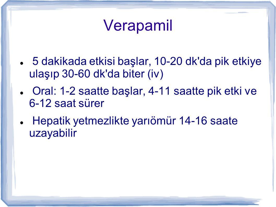 Verapamil 5 dakikada etkisi başlar, 10-20 dk'da pik etkiye ulaşıp 30-60 dk'da biter (iv) Oral: 1-2 saatte başlar, 4-11 saatte pik etki ve 6-12 saat sü