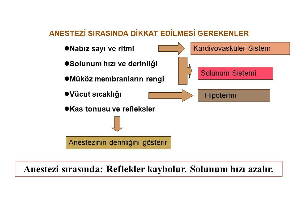 ANESTEZİ SIRASINDA DİKKAT EDİLMESİ GEREKENLER Nabız sayı ve ritmi Solunum hızı ve derinliği Müköz membranların rengi Vücut sıcaklığı Kas tonusu ve refleksler Anestezinin derinliğini gösterir Kardiyovasküler Sistem Hipotermi Solunum Sistemi Anestezi sırasında: Reflekler kaybolur.