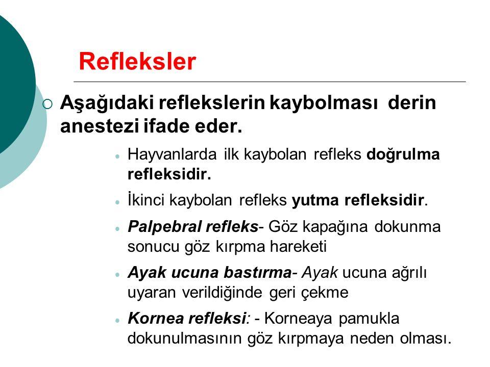 Refleksler  Aşağıdaki reflekslerin kaybolması derin anestezi ifade eder.
