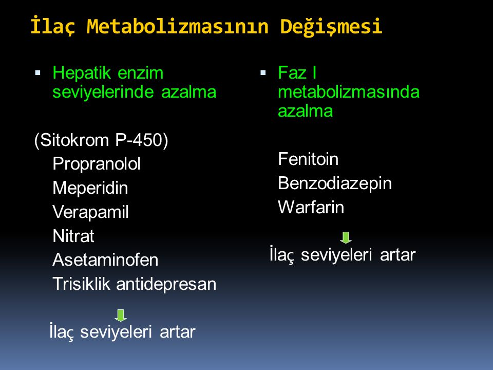 Proteine yüksek oranda bağlanan ilaçlar Kardiyak ila ç lar Propronalol, kinidin, nifedipin, diltiazem, verapamil, amiodaron, prazosin Di ü retikler Klortalidon, spironolakton OAD ' ler Glipizid, tolbutamid PsikoaktiflerAmitriptilin, nortriptilin, fluoksetin, klorpromazin, haloperidol AntibiyotiklerDoksisilin, ketokanozol AntienflamatuarNaproksen, fenoprofen, ibuprofen, ASA DiğerleriWarfarin, sisplatin,klorofibrat, fenitoin, klordiazoksid