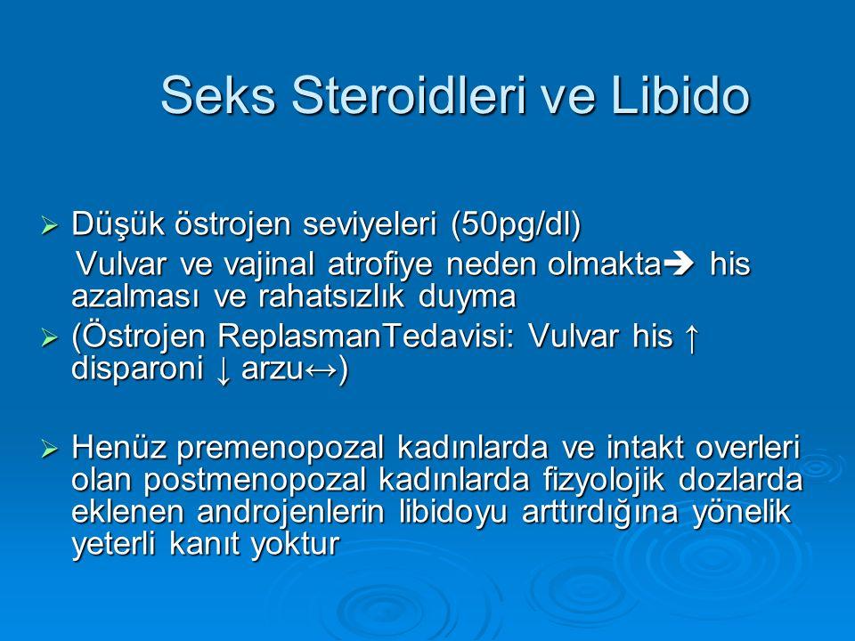 Seks Steroidleri ve Libido  Düşük östrojen seviyeleri (50pg/dl) Vulvar ve vajinal atrofiye neden olmakta  his azalması ve rahatsızlık duyma Vulvar ve vajinal atrofiye neden olmakta  his azalması ve rahatsızlık duyma  (Östrojen ReplasmanTedavisi: Vulvar his ↑ disparoni ↓ arzu↔)  Henüz premenopozal kadınlarda ve intakt overleri olan postmenopozal kadınlarda fizyolojik dozlarda eklenen androjenlerin libidoyu arttırdığına yönelik yeterli kanıt yoktur