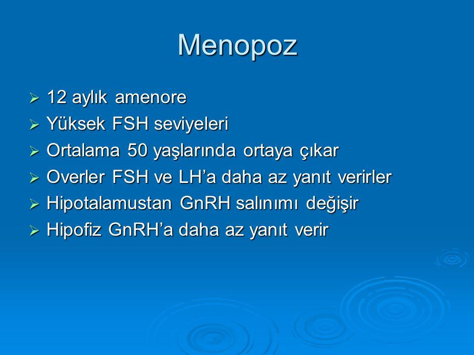 Menopoz  12 aylık amenore  Yüksek FSH seviyeleri  Ortalama 50 yaşlarında ortaya çıkar  Overler FSH ve LH'a daha az yanıt verirler  Hipotalamustan GnRH salınımı değişir  Hipofiz GnRH'a daha az yanıt verir